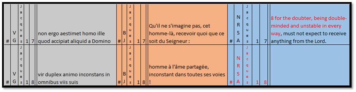(10) Jc 1,7-8