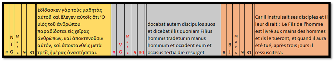 (6) Mc 9,30-31