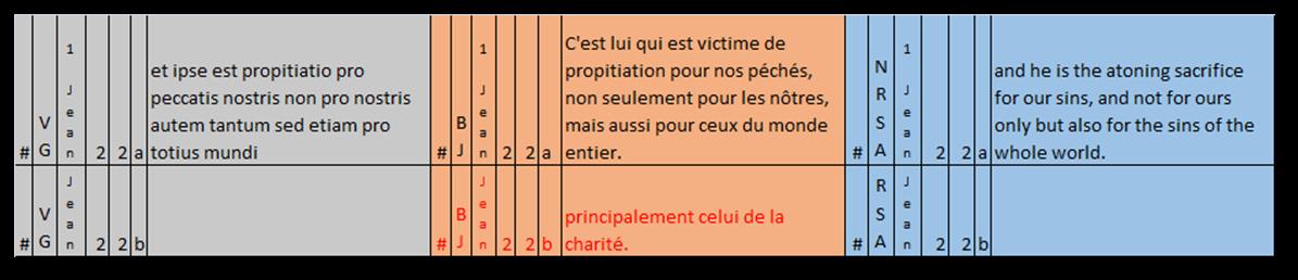 (9) 1 Jn 2,2